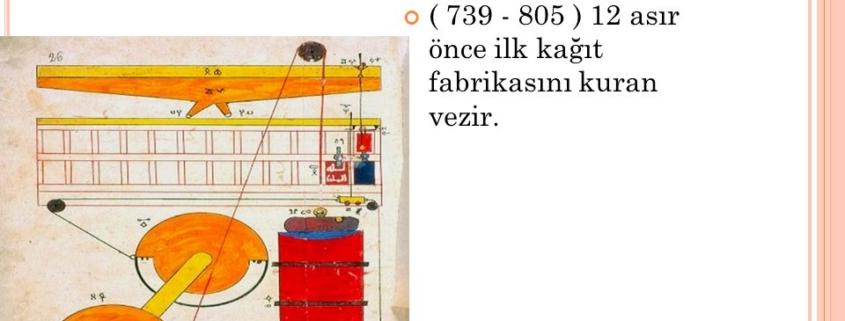 İbni Fazıl İlk Kağıt Fabrikasını Kuran Bilginin Hayatı